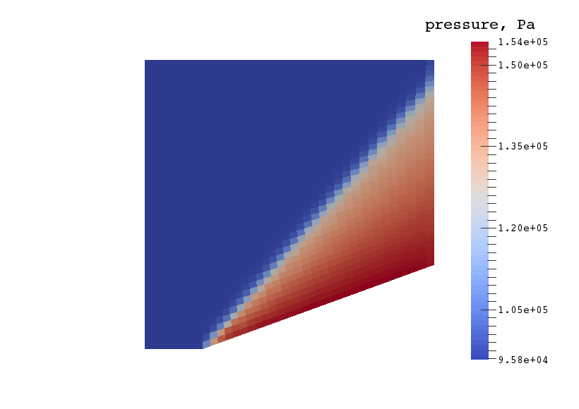 Pressure contours for supersonic flow over a cone